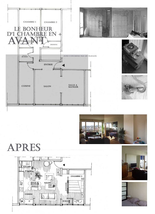 Renovation appartement paris 75